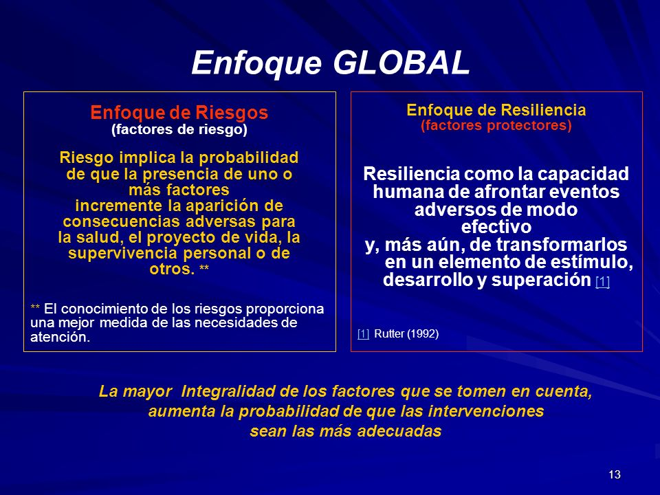 Enfoque GLOBAL Enfoque de Riesgos Resiliencia como la capacidad
