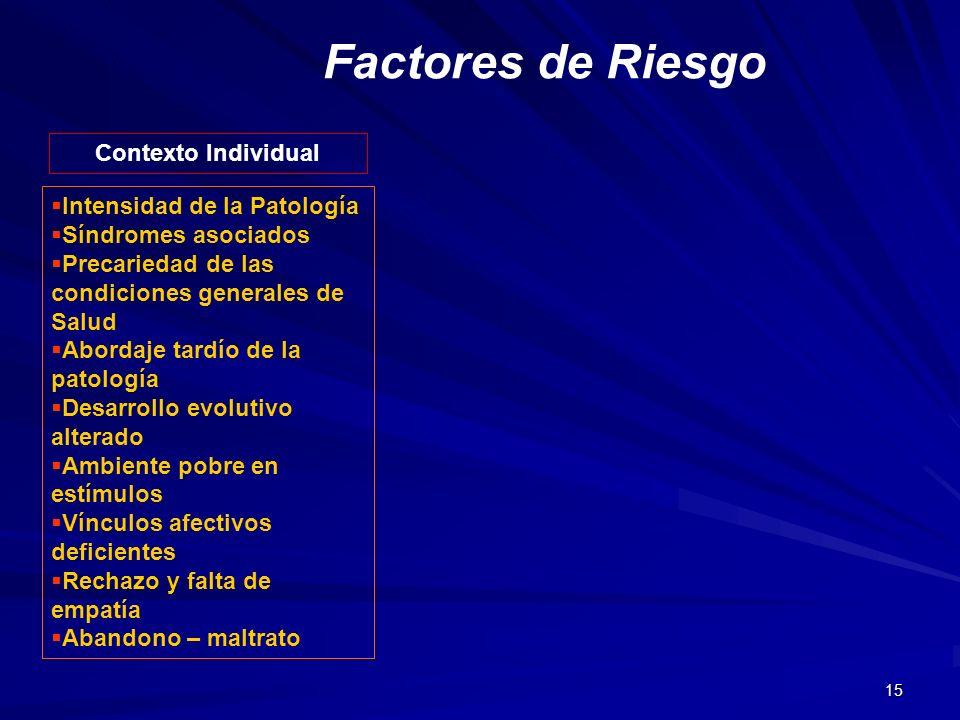 Factores de Riesgo Contexto Individual Intensidad de la Patología