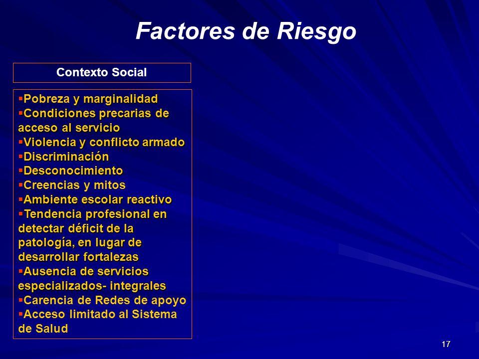 Factores de Riesgo Contexto Social Pobreza y marginalidad