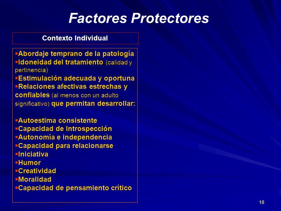 Factores Protectores Contexto Individual