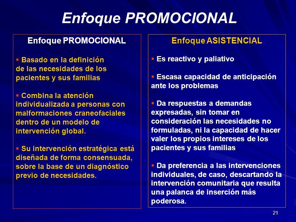 Enfoque PROMOCIONAL Enfoque PROMOCIONAL Enfoque ASISTENCIAL