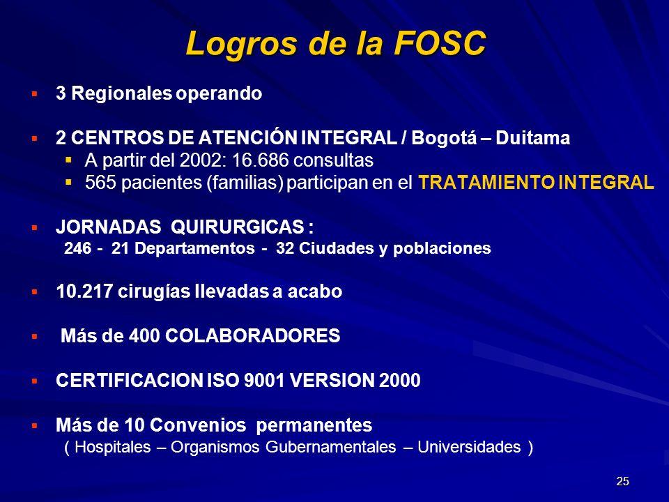 Logros de la FOSC 3 Regionales operando