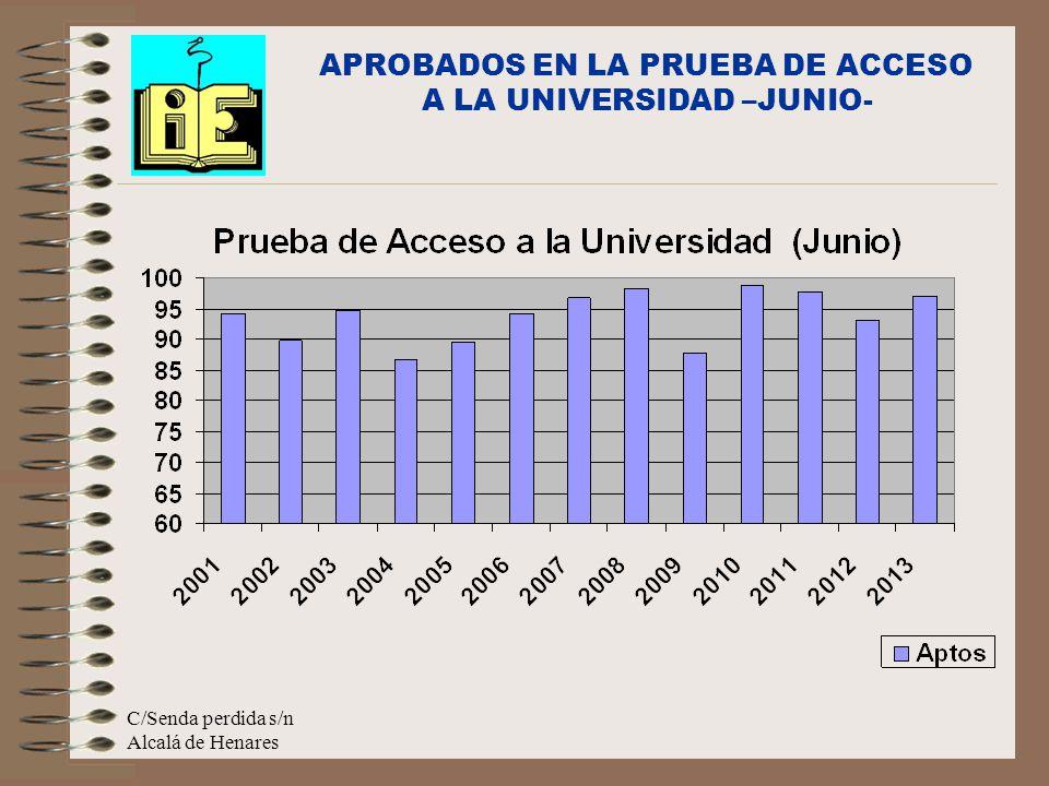 APROBADOS EN LA PRUEBA DE ACCESO A LA UNIVERSIDAD –JUNIO-