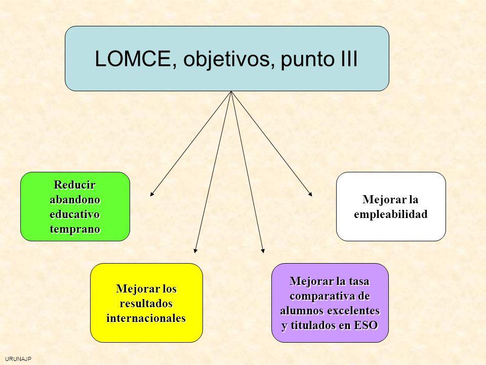 LOMCE, objetivos, punto III