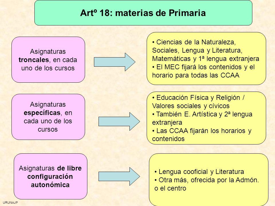 Artº 18: materias de Primaria