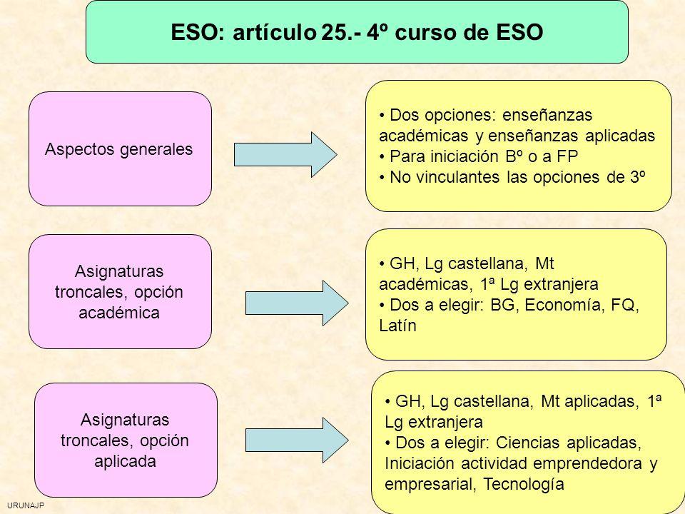 ESO: artículo 25.- 4º curso de ESO
