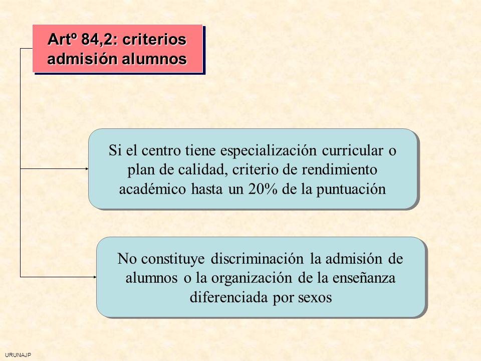 Artº 84,2: criterios admisión alumnos