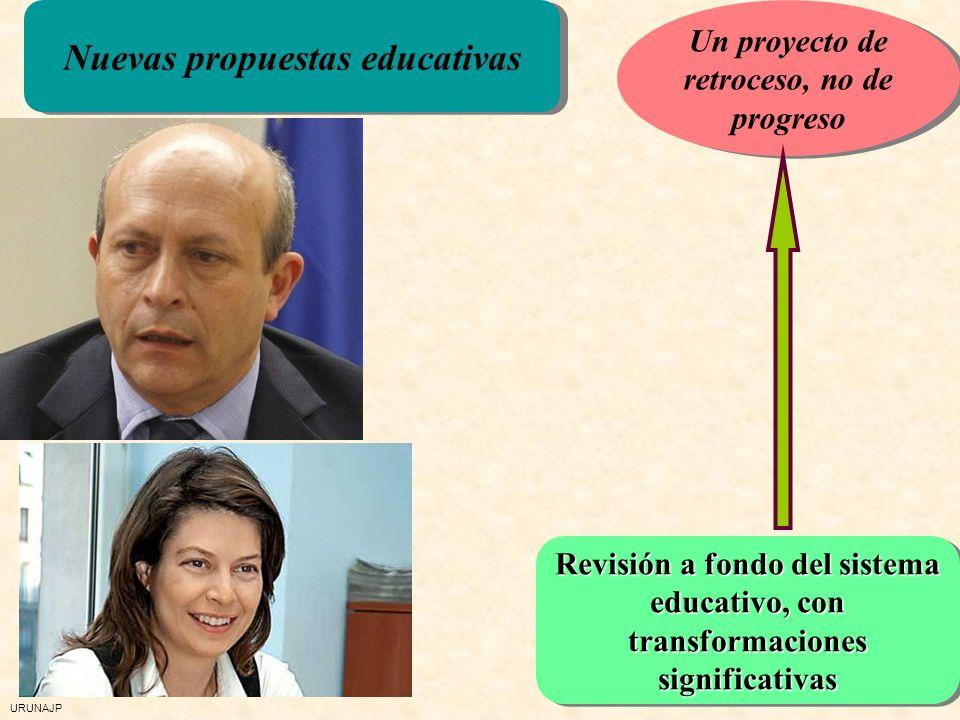 Nuevas propuestas educativas Un proyecto de retroceso, no de progreso