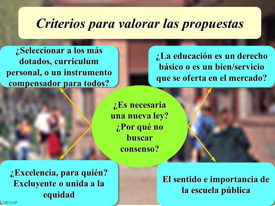 Criterios para valorar las propuestas