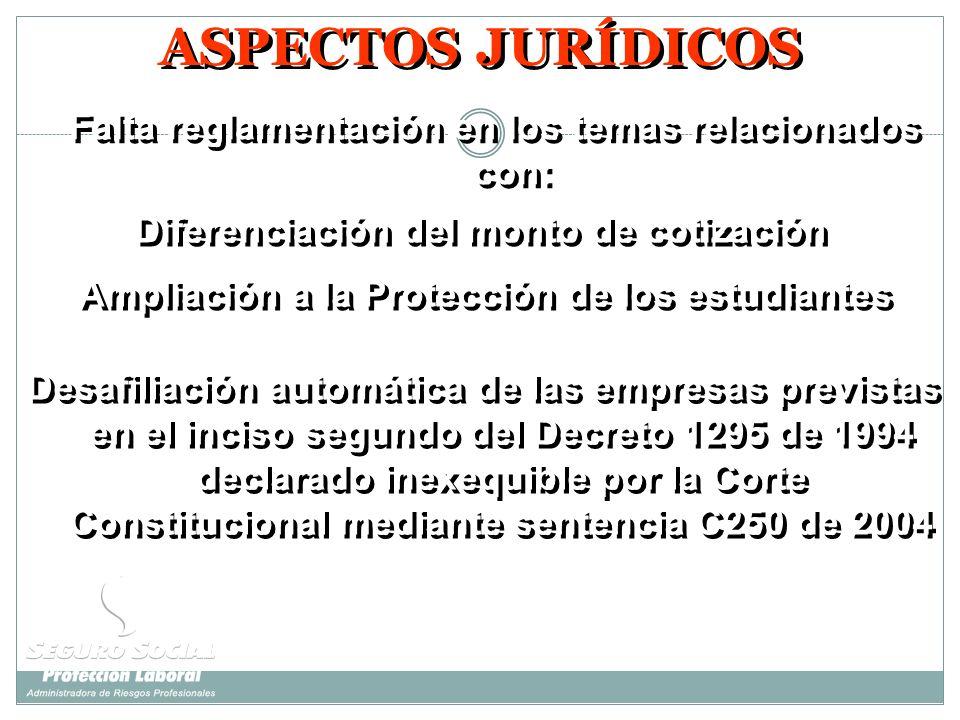 ASPECTOS JURÍDICOS Falta reglamentación en los temas relacionados con: