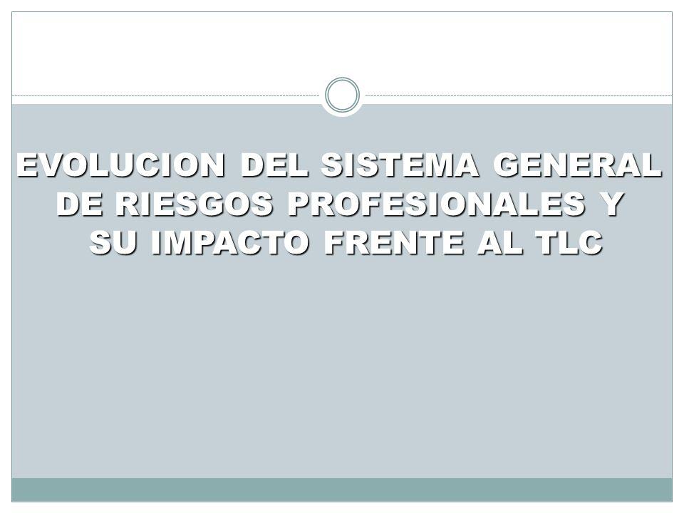 EVOLUCION DEL SISTEMA GENERAL DE RIESGOS PROFESIONALES Y