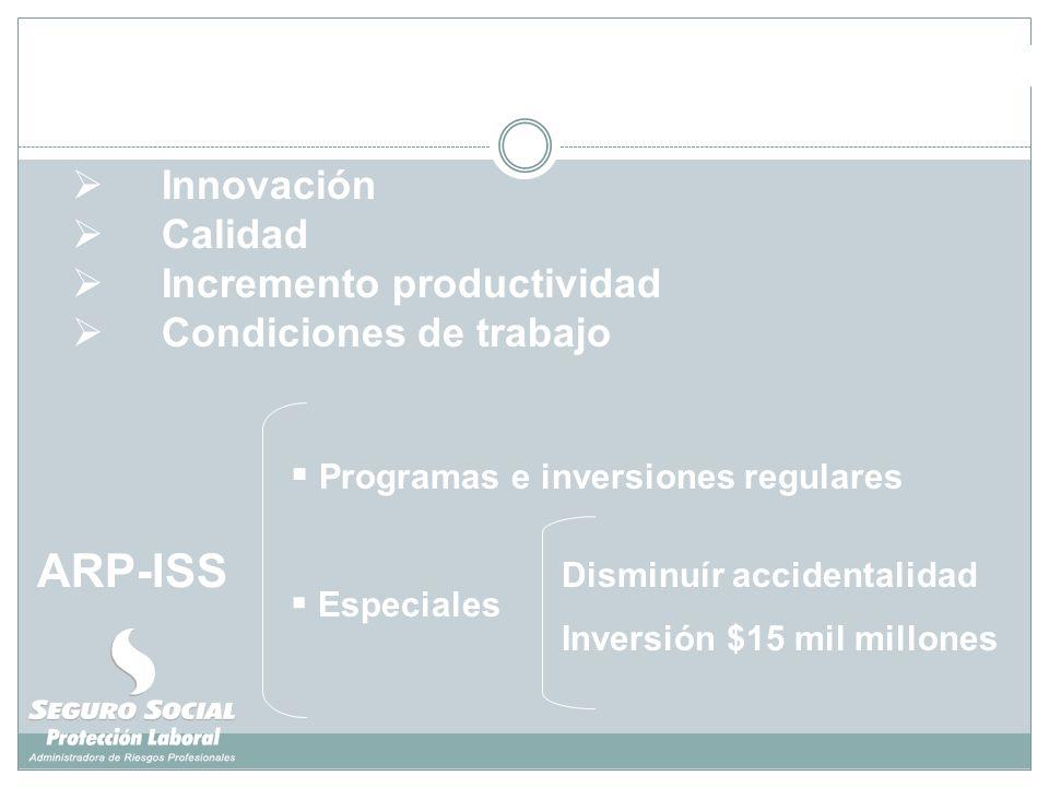 Salud Ocupacional y Competitividad
