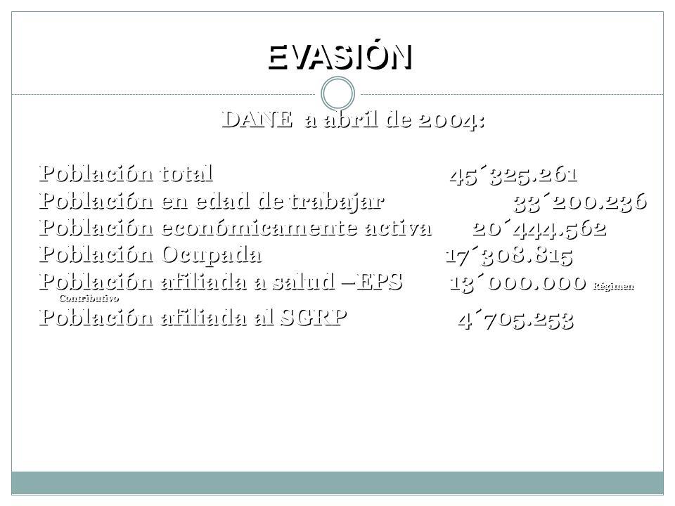 EVASIÓN DANE a abril de 2004: Población total 45´325.261
