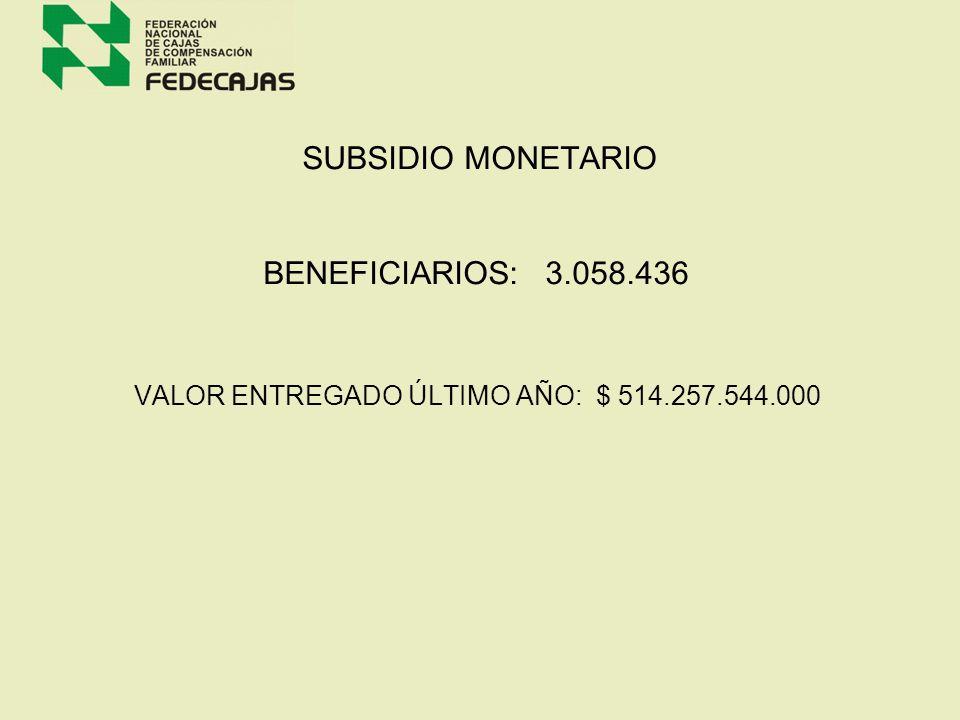 SUBSIDIO MONETARIO BENEFICIARIOS: 3.058.436