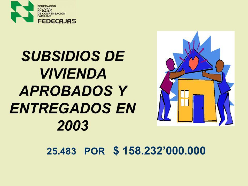 SUBSIDIOS DE VIVIENDA APROBADOS Y ENTREGADOS EN 2003