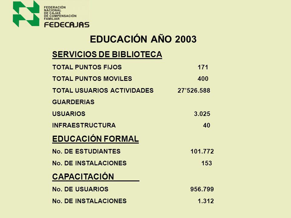 EDUCACIÓN AÑO 2003 SERVICIOS DE BIBLIOTECA EDUCACIÓN FORMAL