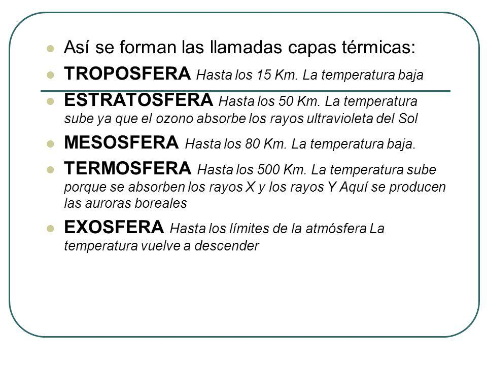 Así se forman las llamadas capas térmicas: