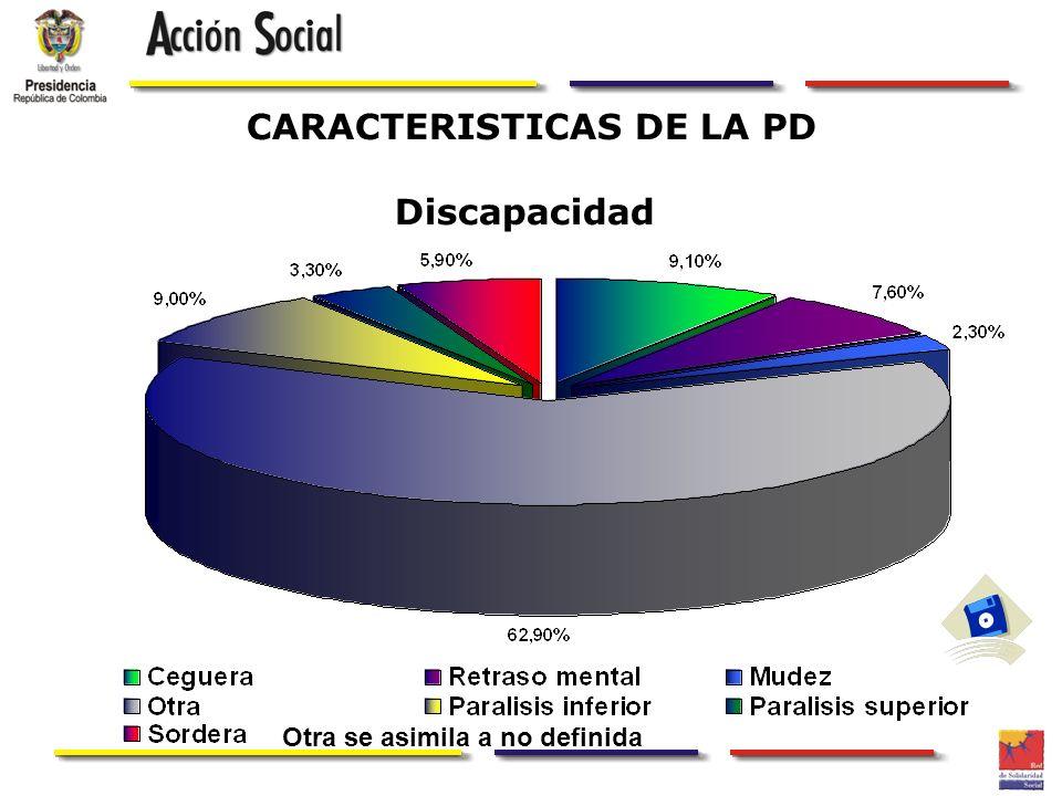 CARACTERISTICAS DE LA PD