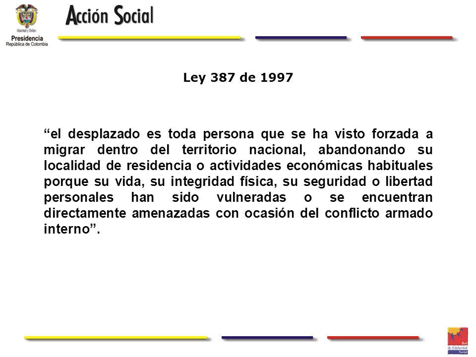 Ley 387 de 1997