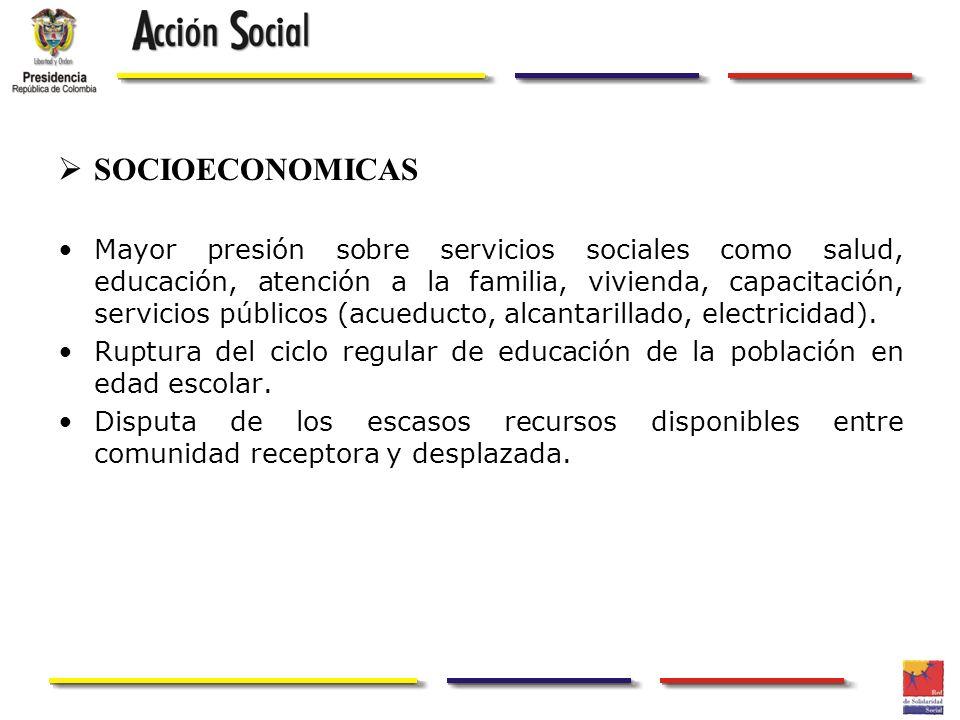 SOCIOECONOMICAS