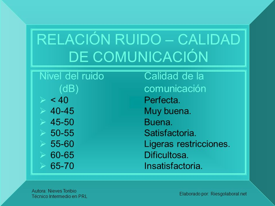 RELACIÓN RUIDO – CALIDAD DE COMUNICACIÓN