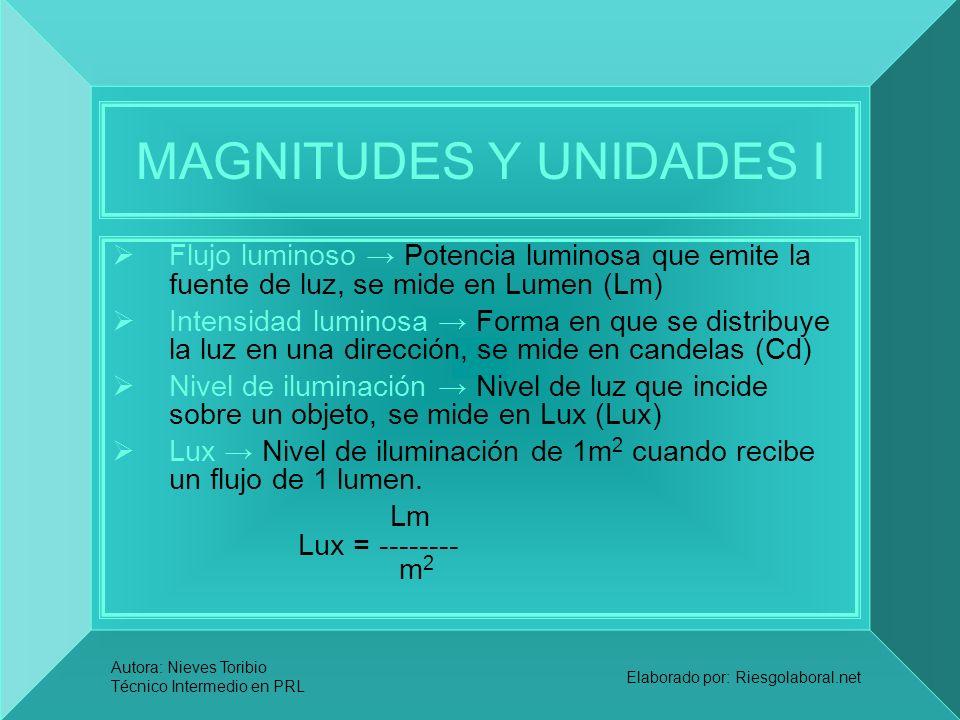 MAGNITUDES Y UNIDADES I