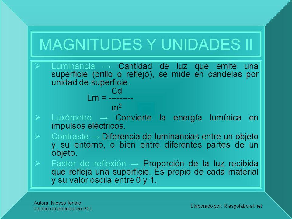 MAGNITUDES Y UNIDADES II