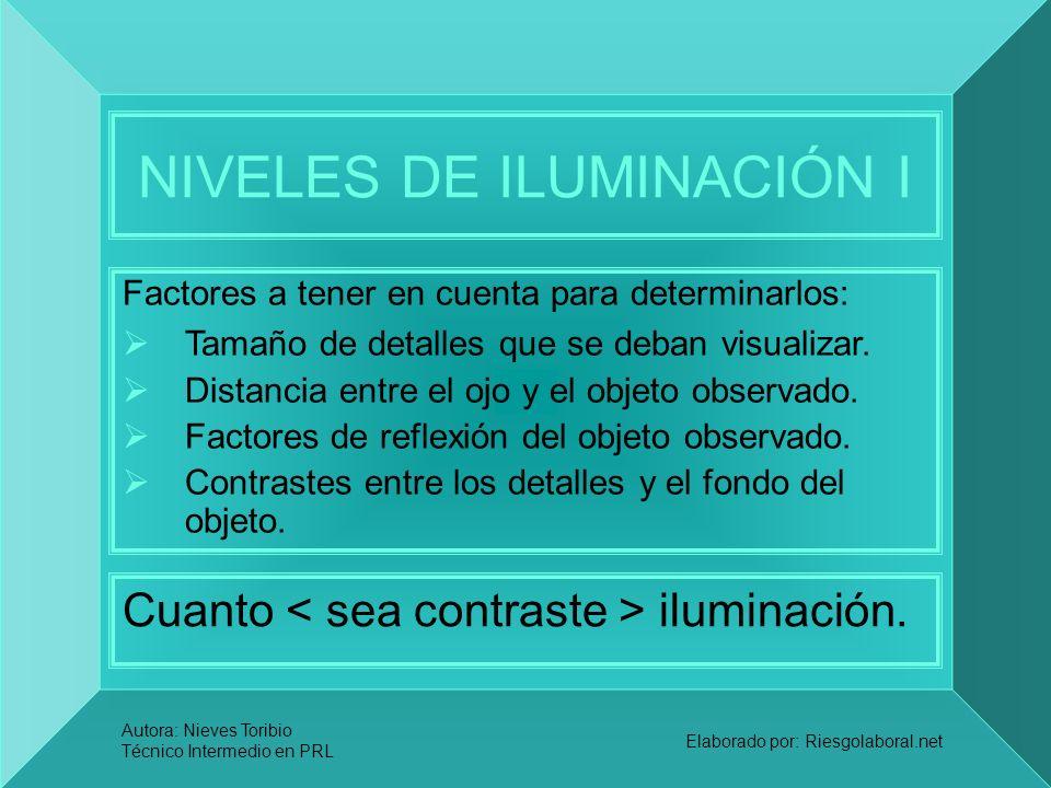 NIVELES DE ILUMINACIÓN I