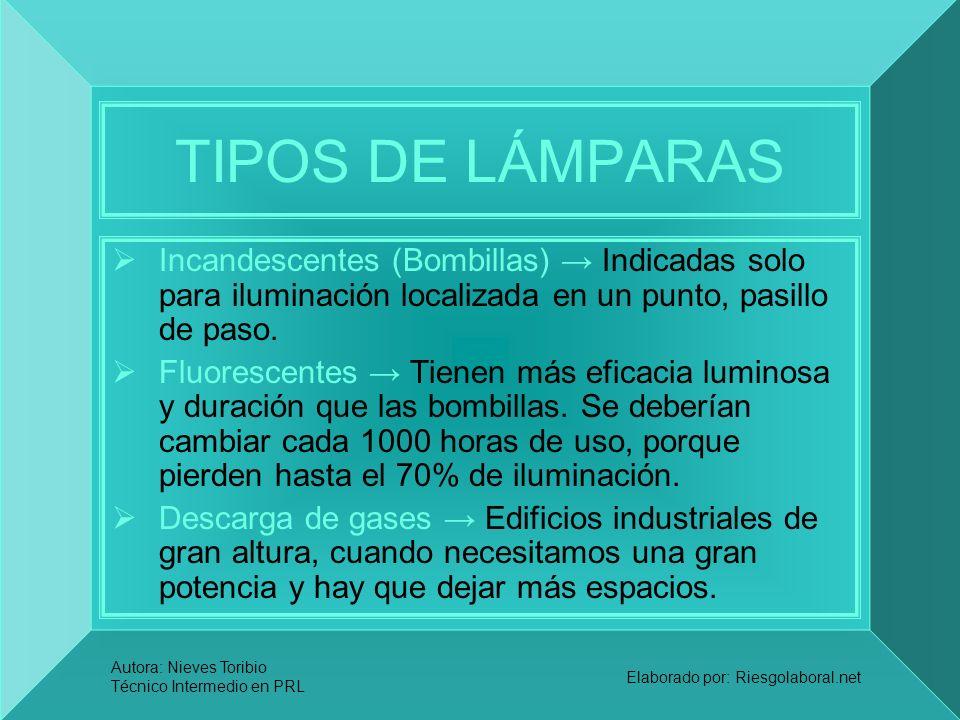 TIPOS DE LÁMPARAS Incandescentes (Bombillas) → Indicadas solo para iluminación localizada en un punto, pasillo de paso.