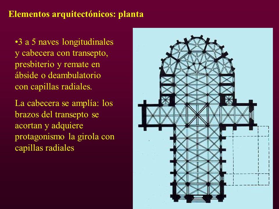 Elementos arquitectónicos: planta