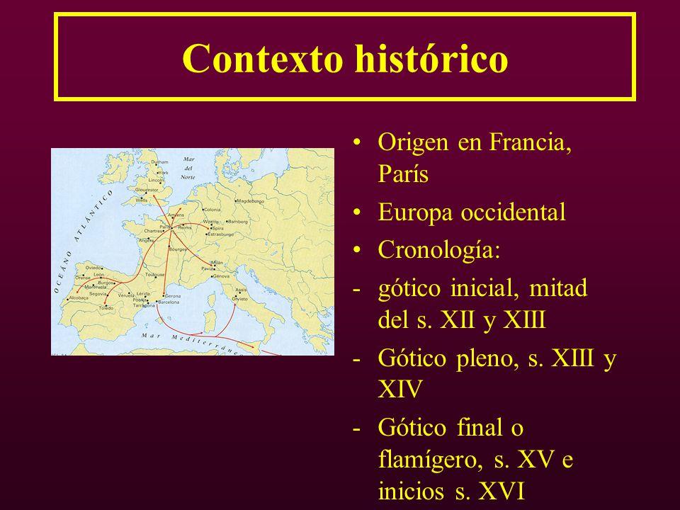 Contexto histórico Origen en Francia, París Europa occidental