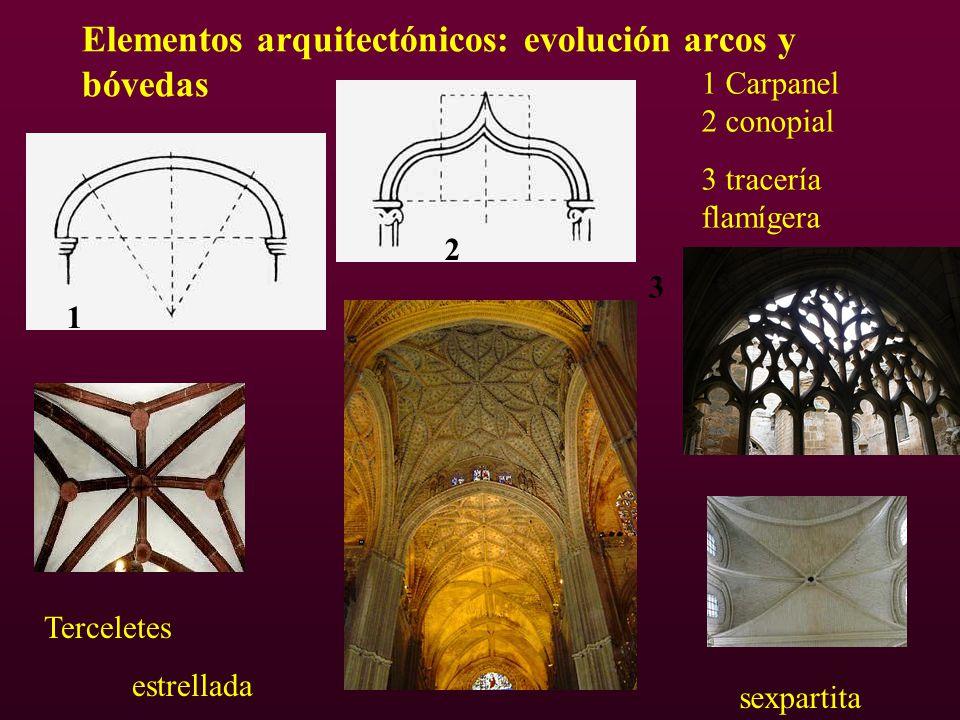 Elementos arquitectónicos: evolución arcos y bóvedas