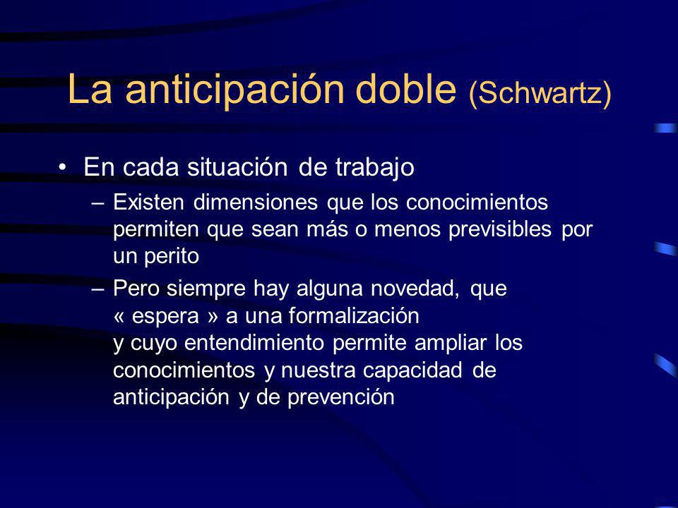 La anticipación doble (Schwartz)
