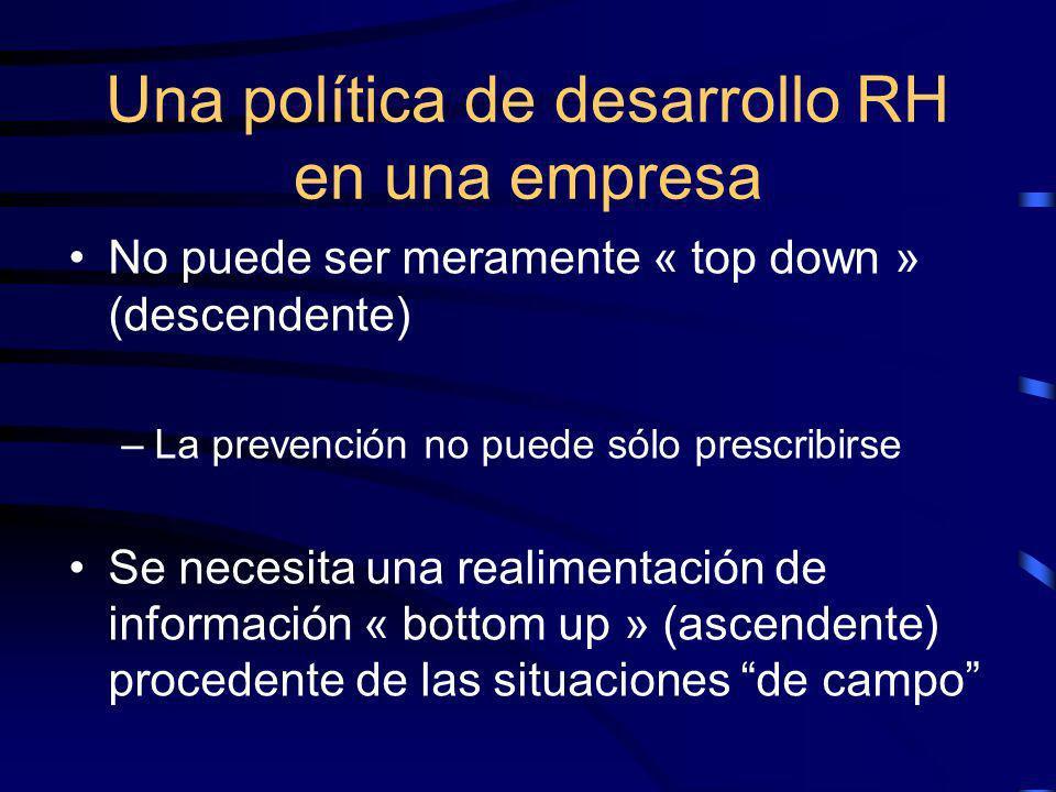 Una política de desarrollo RH en una empresa