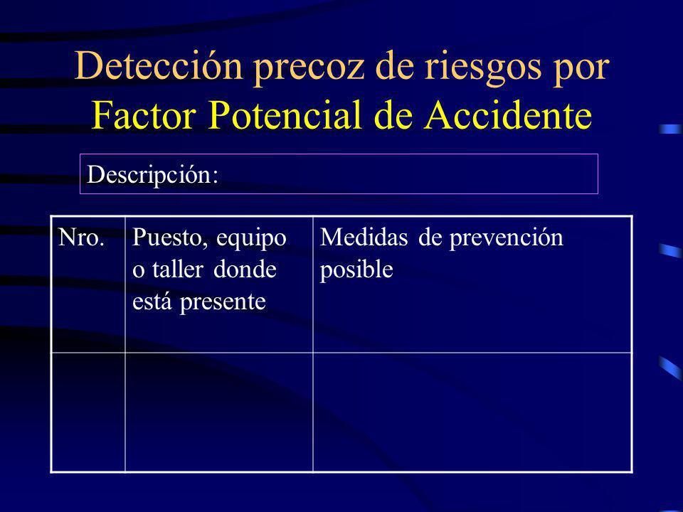 Detección precoz de riesgos por Factor Potencial de Accidente