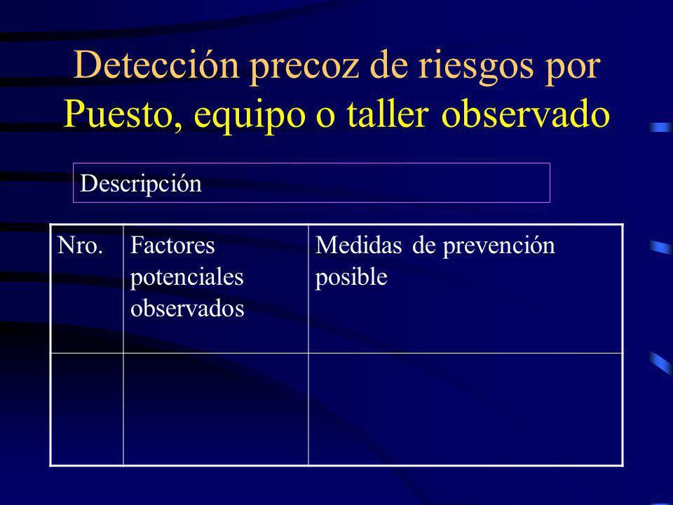 Detección precoz de riesgos por Puesto, equipo o taller observado