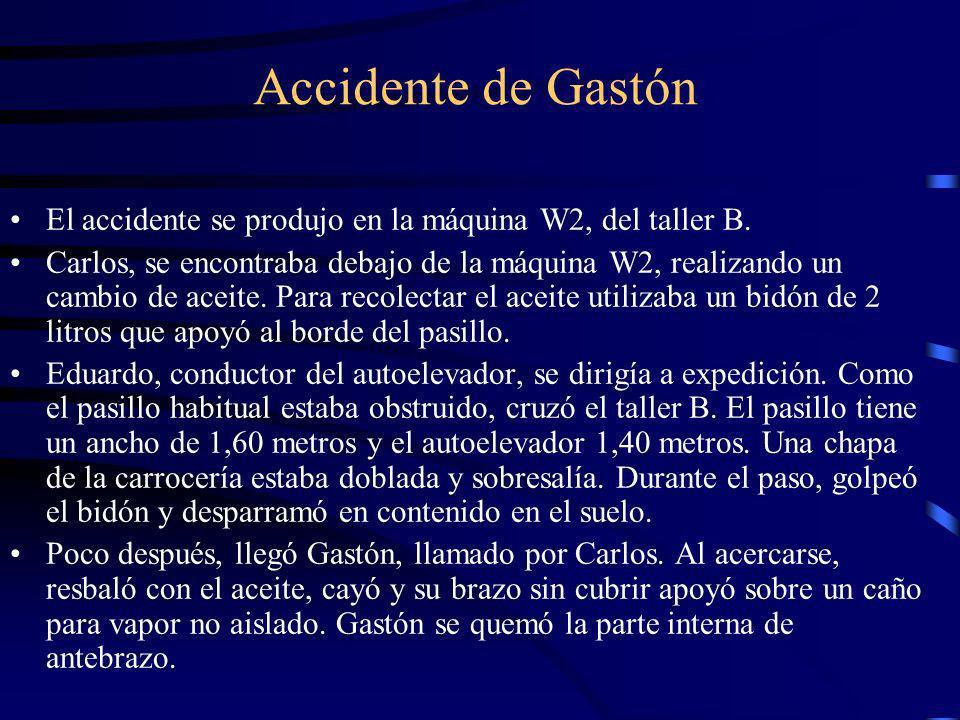 Accidente de GastónEl accidente se produjo en la máquina W2, del taller B.