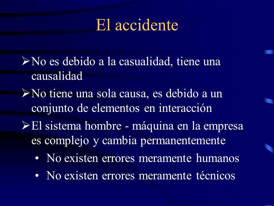 El accidente No es debido a la casualidad, tiene una causalidad