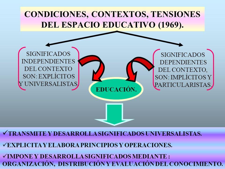 CONDICIONES, CONTEXTOS, TENSIONES DEL ESPACIO EDUCATIVO (1969).
