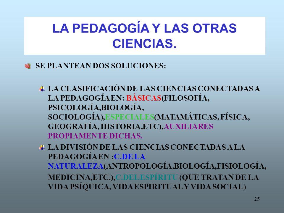 LA PEDAGOGÍA Y LAS OTRAS CIENCIAS.