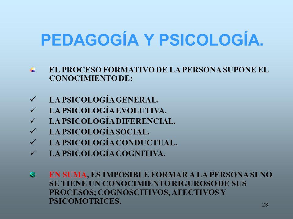 PEDAGOGÍA Y PSICOLOGÍA.