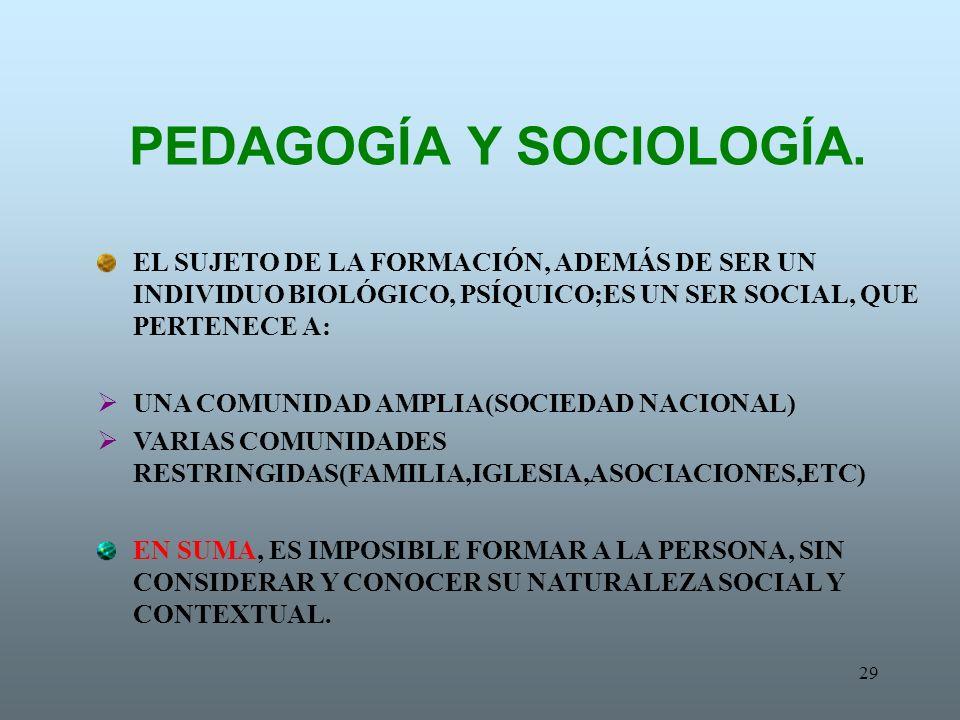 PEDAGOGÍA Y SOCIOLOGÍA.