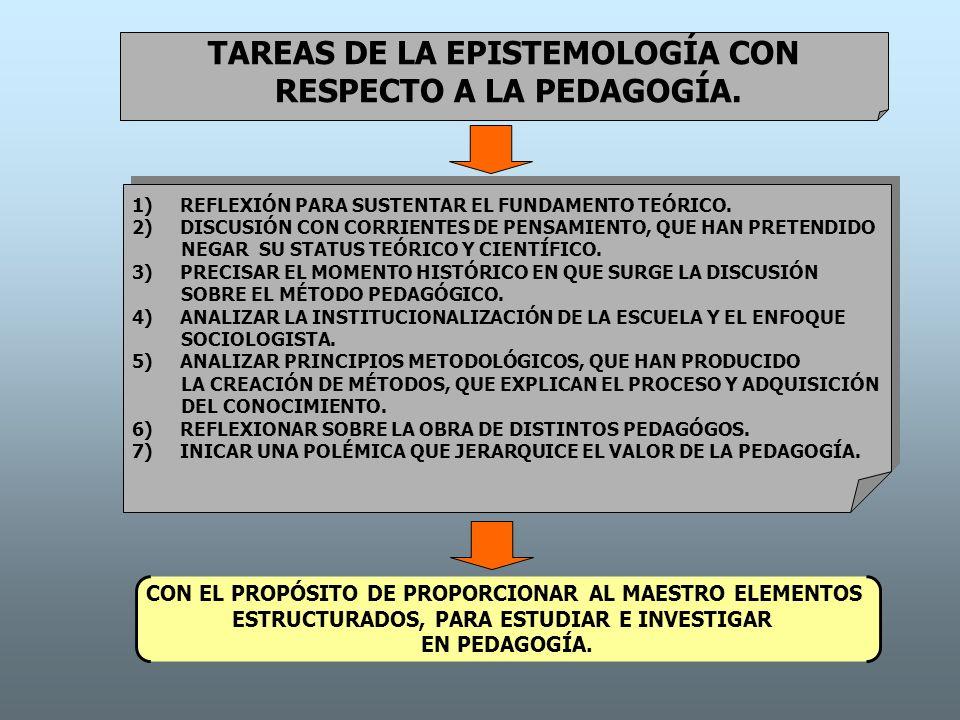 TAREAS DE LA EPISTEMOLOGÍA CON RESPECTO A LA PEDAGOGÍA.