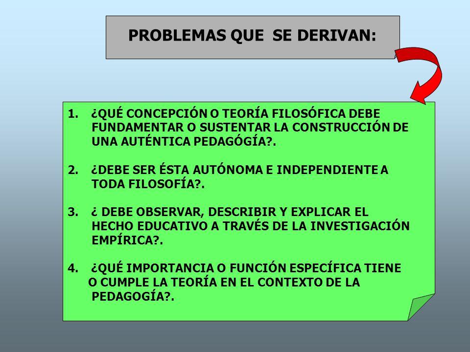 PROBLEMAS QUE SE DERIVAN: