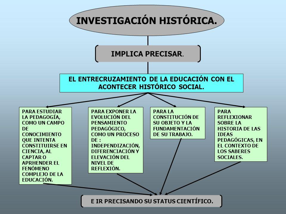 INVESTIGACIÓN HISTÓRICA.