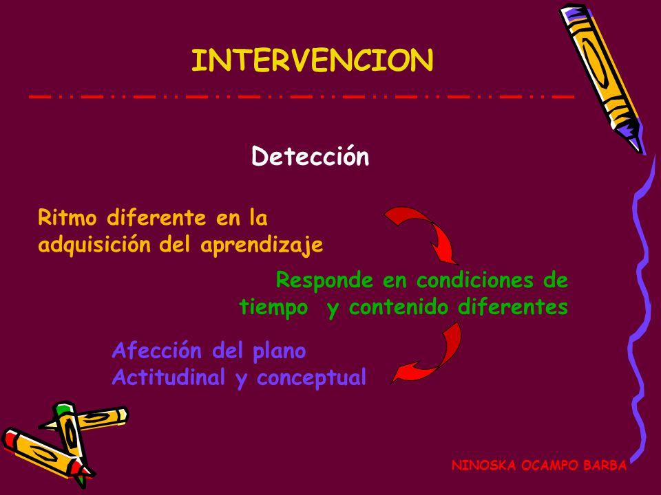 INTERVENCION Detección Ritmo diferente en la