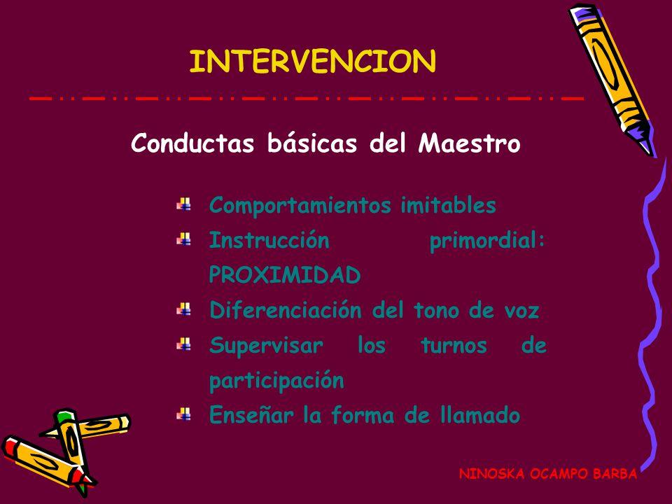 Conductas básicas del Maestro
