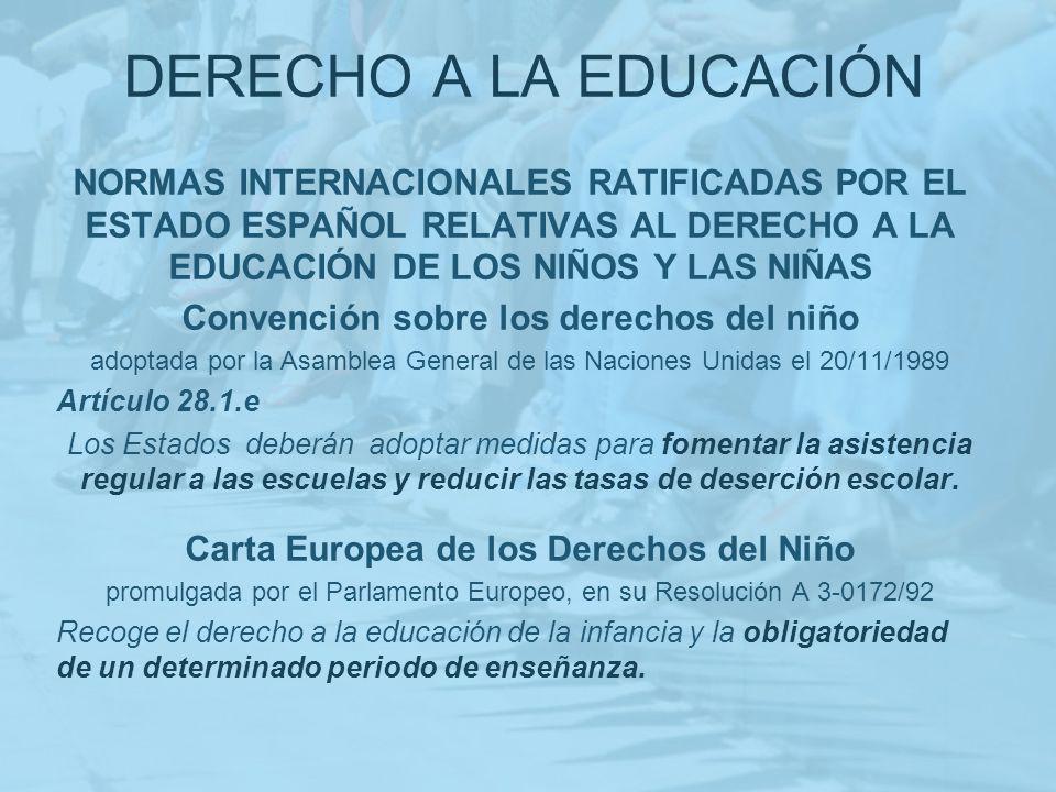 DERECHO A LA EDUCACIÓN NORMAS INTERNACIONALES RATIFICADAS POR EL ESTADO ESPAÑOL RELATIVAS AL DERECHO A LA EDUCACIÓN DE LOS NIÑOS Y LAS NIÑAS.