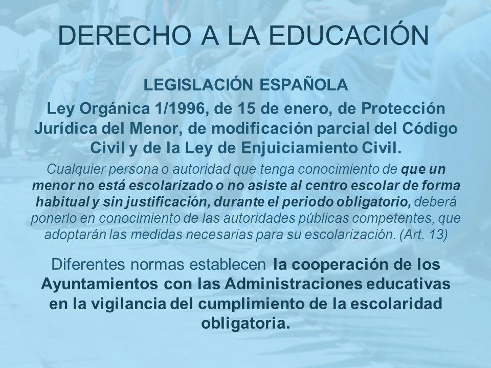 DERECHO A LA EDUCACIÓN LEGISLACIÓN ESPAÑOLA