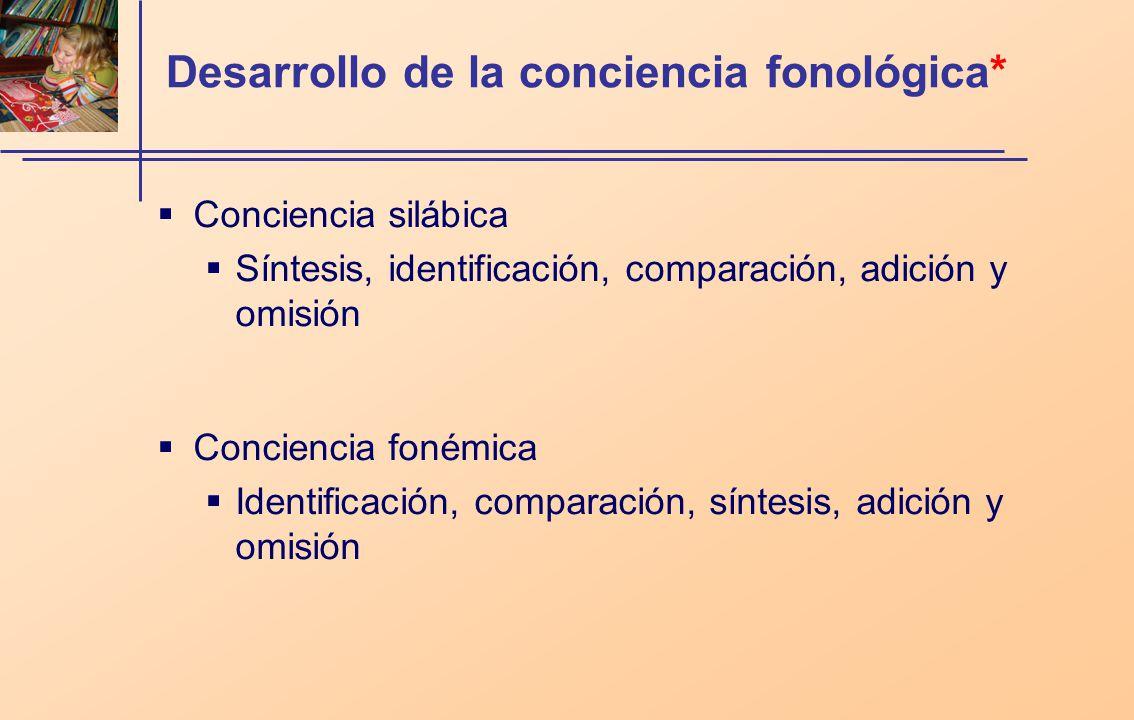 Desarrollo de la conciencia fonológica*
